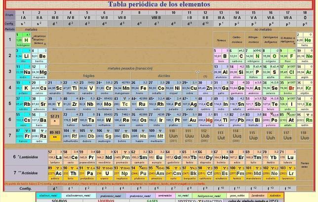 iupac periodic table 2017 pdf